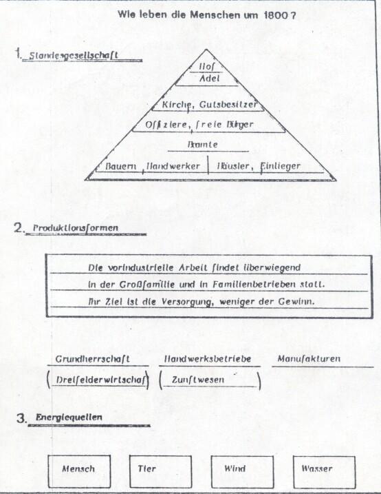 frühindustrialisierung in deutschland